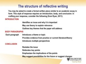Reflective Writing Structure